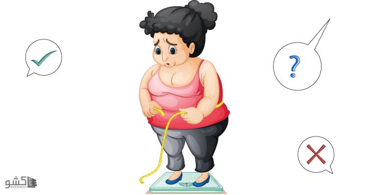 پرسشنامه نگرانی در مورد وزن و رژیم غذایی کاگان و اسکوایرز (COWD)